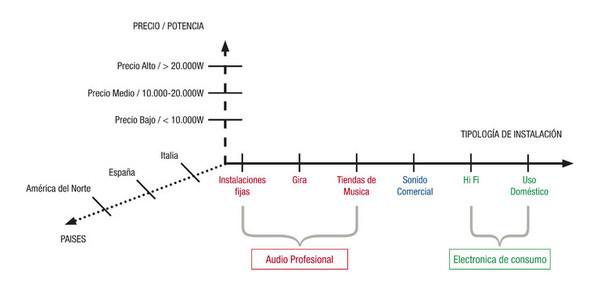La matriz de segmentacion